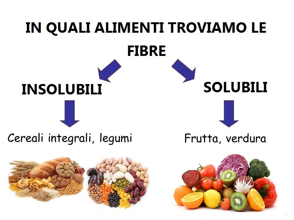 alimenti ricchi di fibre insolubili