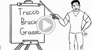 trucco|brucia|grassi|Lanza Personal Trainer|personal Trainer Taranto